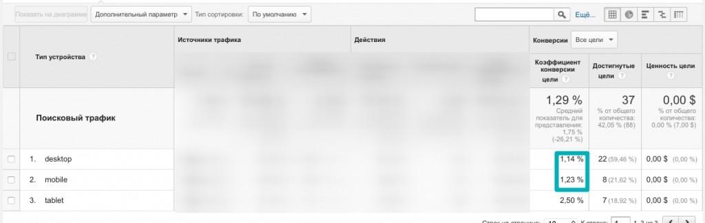 mobile pomnim.in.ua